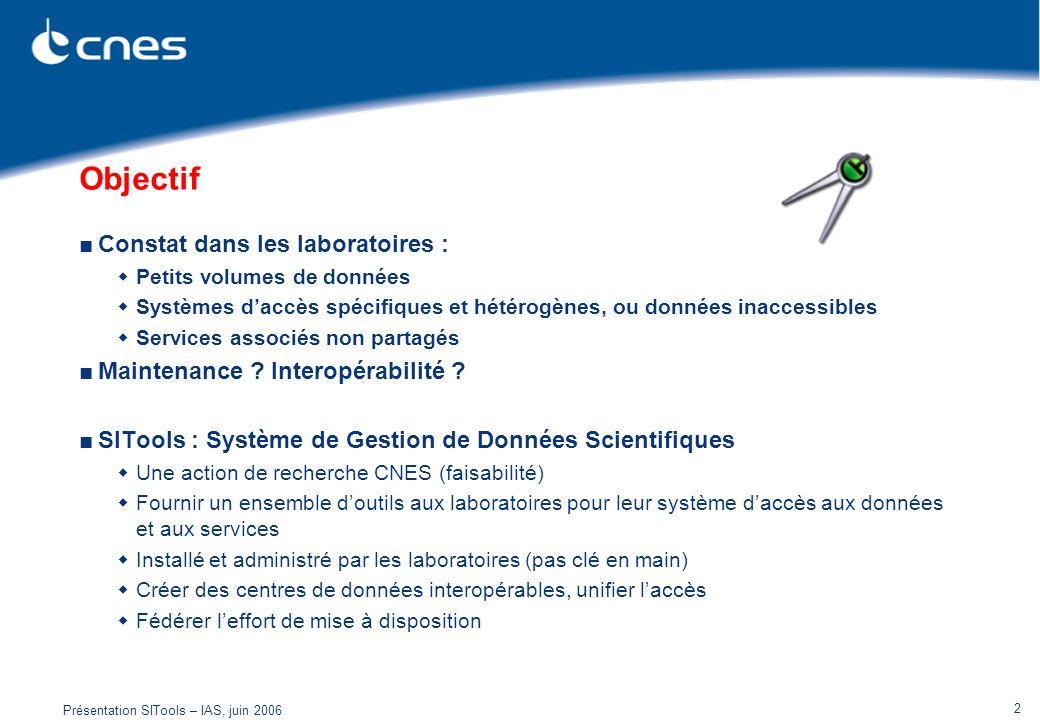 Objectif Constat dans les laboratoires :