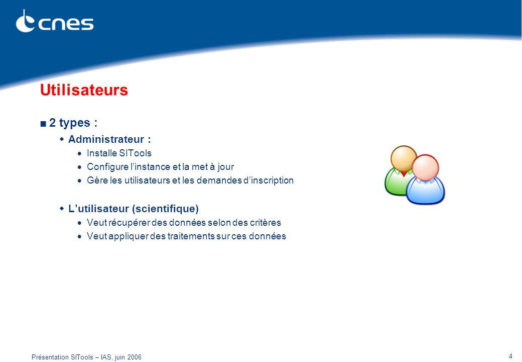 Utilisateurs 2 types : Administrateur : L'utilisateur (scientifique)