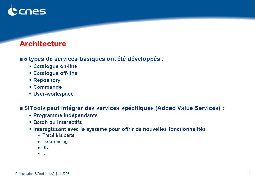 Architecture 5 types de services basiques ont été développés :