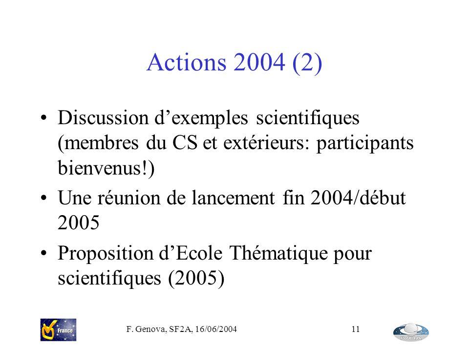 Actions 2004 (2) Discussion d'exemples scientifiques (membres du CS et extérieurs: participants bienvenus!)