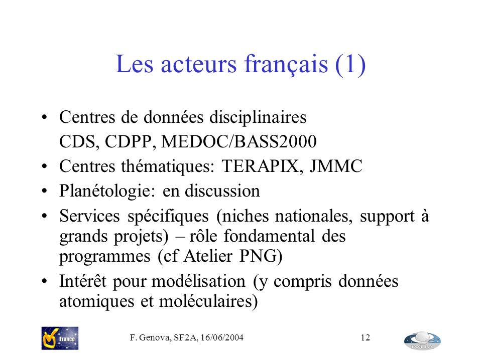 Les acteurs français (1)