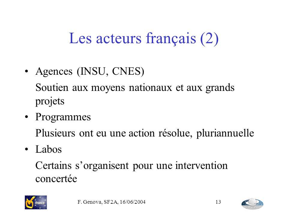 Les acteurs français (2)