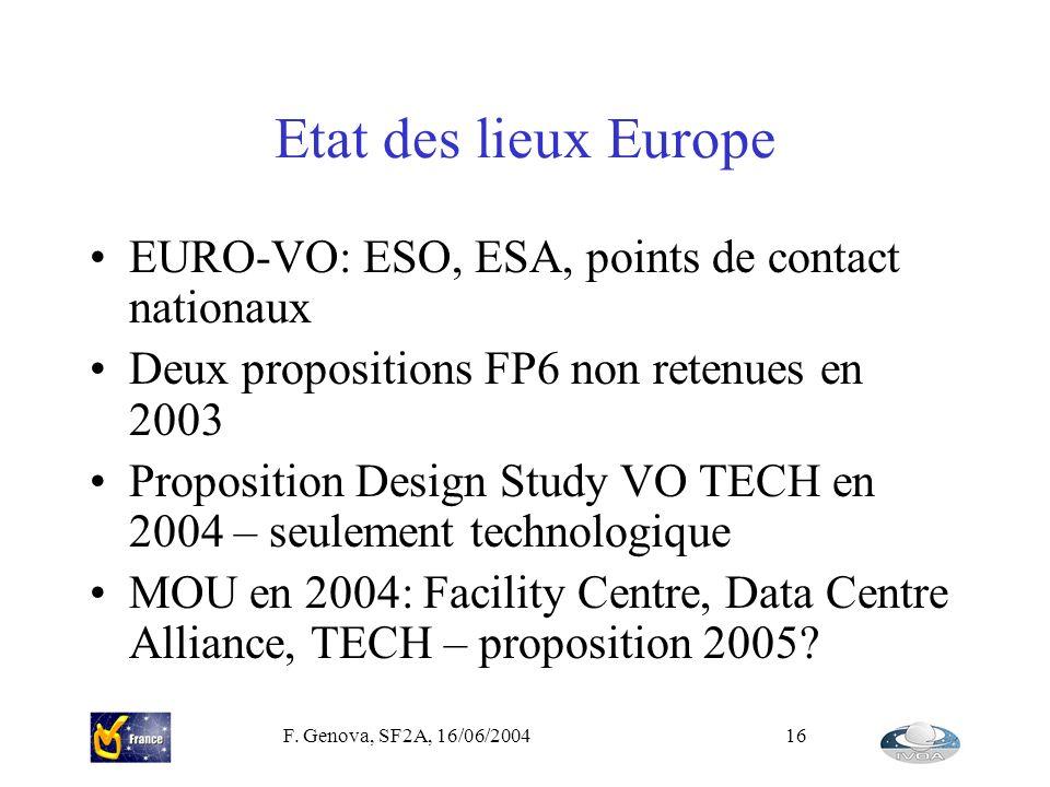 Etat des lieux Europe EURO-VO: ESO, ESA, points de contact nationaux