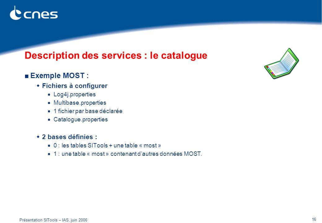 Description des services : le catalogue