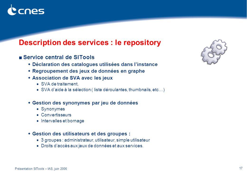 Description des services : le repository