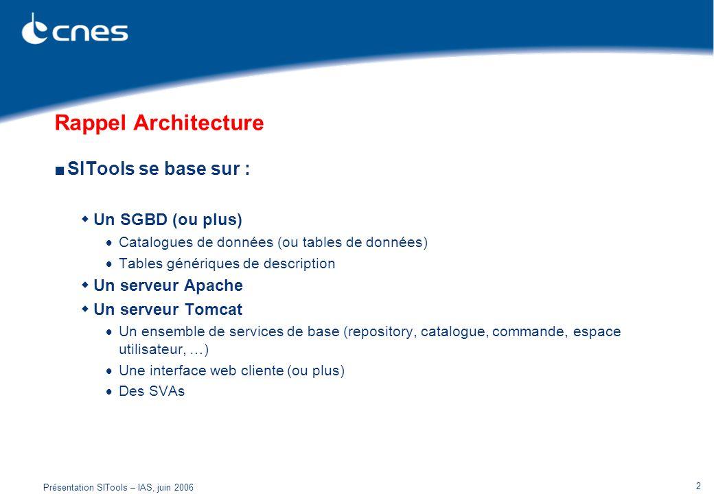Rappel Architecture SITools se base sur : Un SGBD (ou plus)