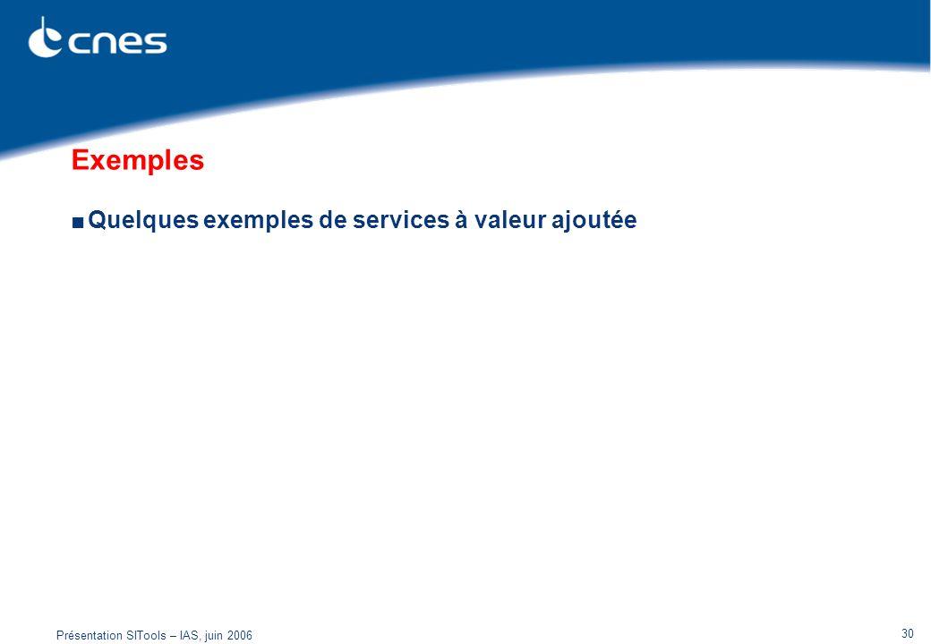 Exemples Quelques exemples de services à valeur ajoutée