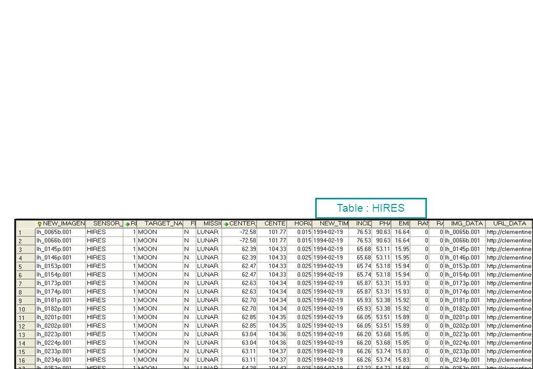 Table : HIRES Présentation SITools – IAS, juin 2006