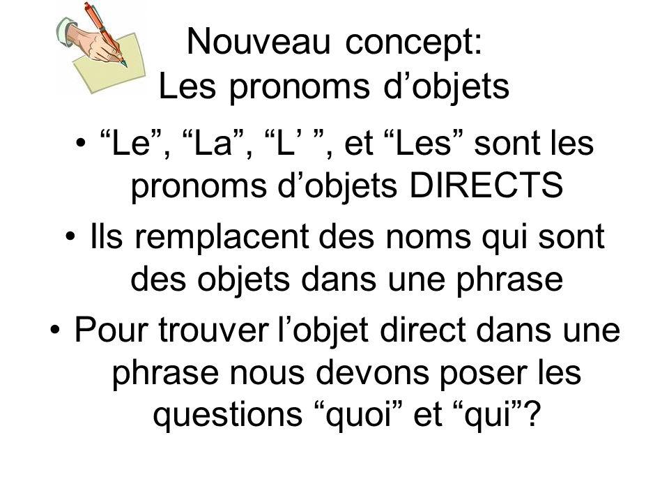 Nouveau concept: Les pronoms d'objets