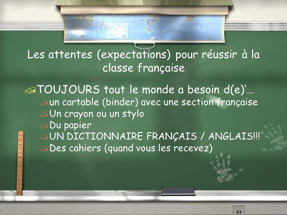 Les attentes (expectations) pour réussir à la classe française
