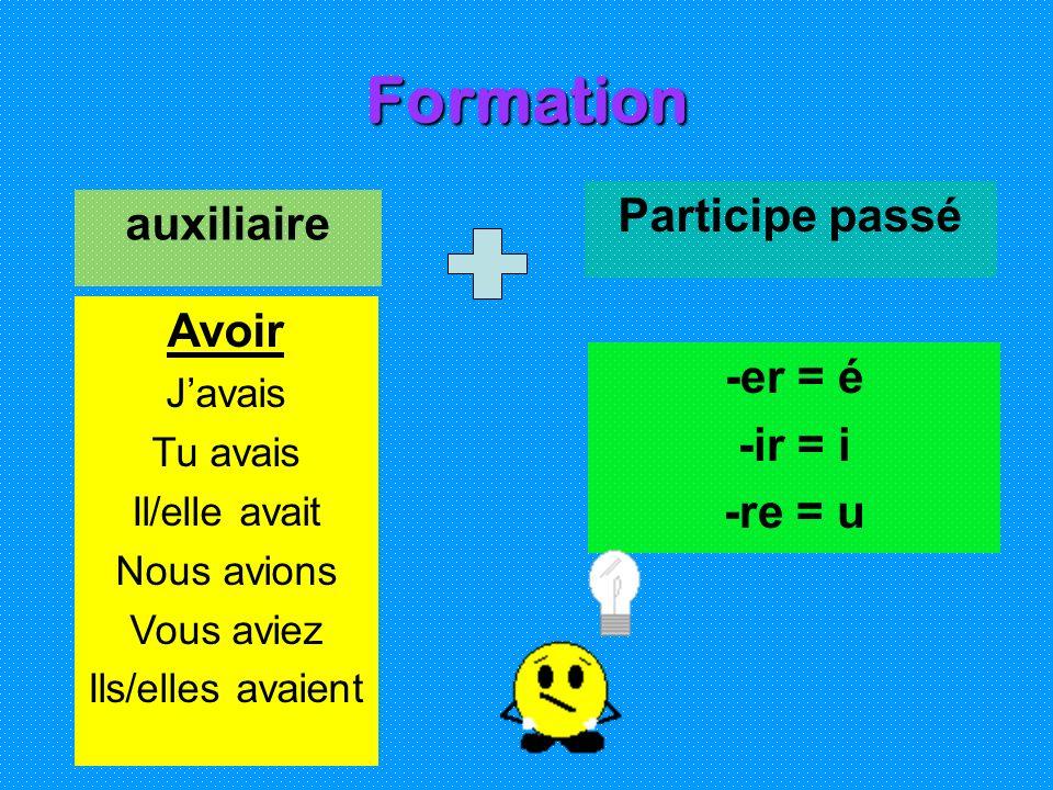 Formation Participe passé auxiliaire Avoir -er = é -ir = i -re = u