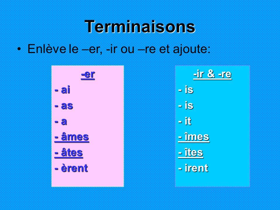 Terminaisons Enlève le –er, -ir ou –re et ajoute: -er - ai - as - a