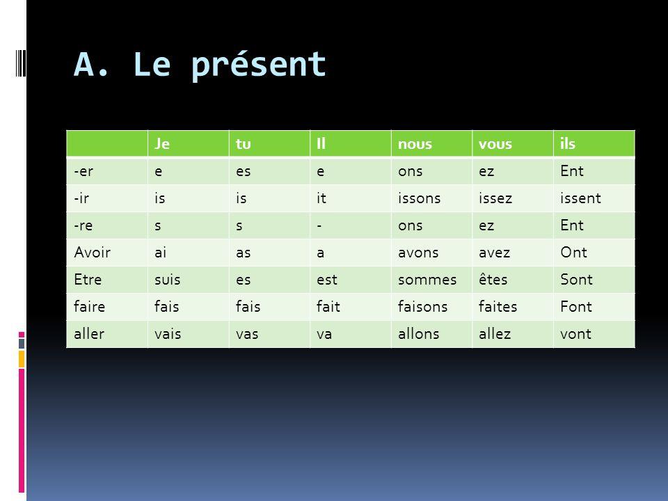 A. Le présent Je tu Il nous vous ils -er e es ons ez Ent -ir is it