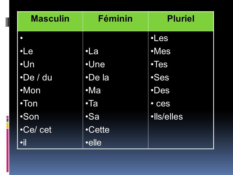 Masculin Féminin. Pluriel. Le. Un. De / du. Mon. Ton. Son. Ce/ cet. il. La. Une. De la.