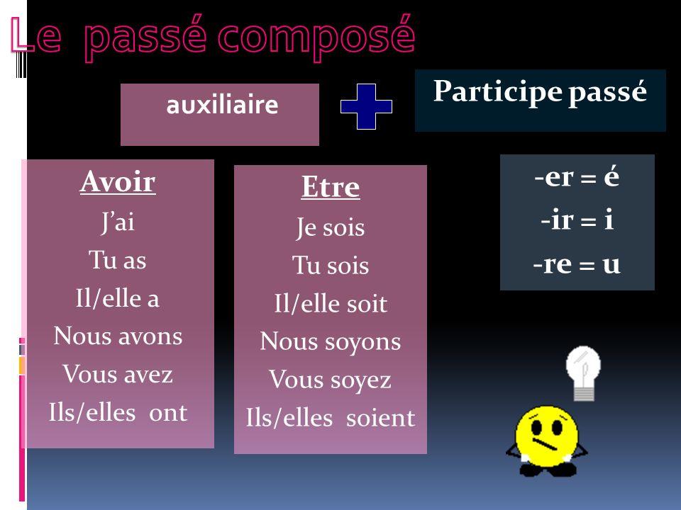 Le passé composé Participe passé -er = é Avoir Etre -ir = i -re = u