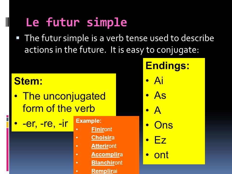 Le futur simple Endings: Ai As Stem: The unconjugated form of the verb