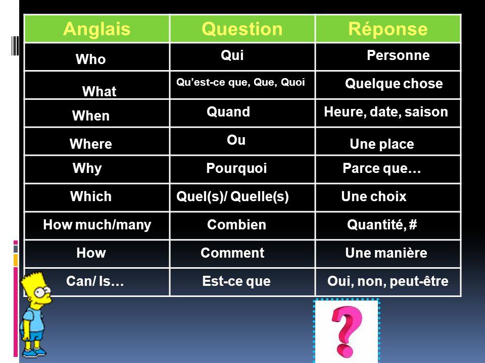 Anglais Question Réponse