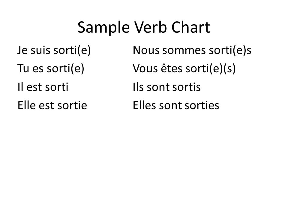 Sample Verb Chart