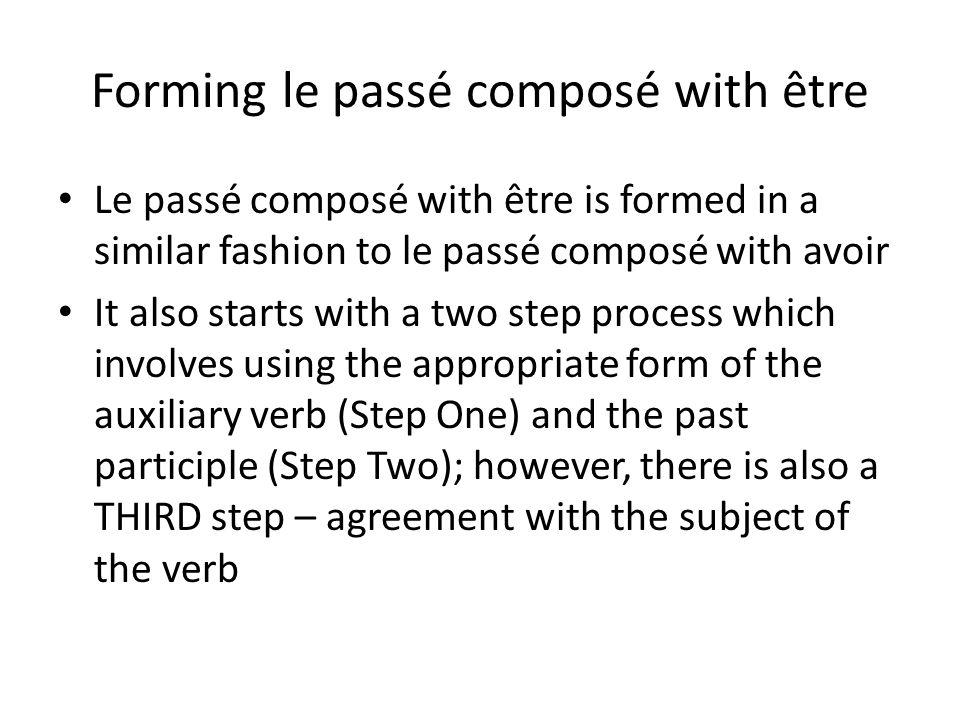 Forming le passé composé with être
