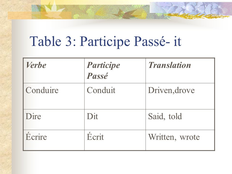 Table 3: Participe Passé- it
