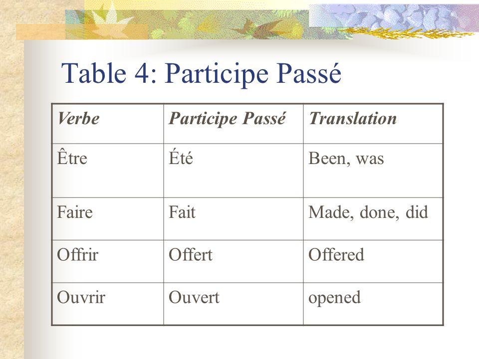 Table 4: Participe Passé