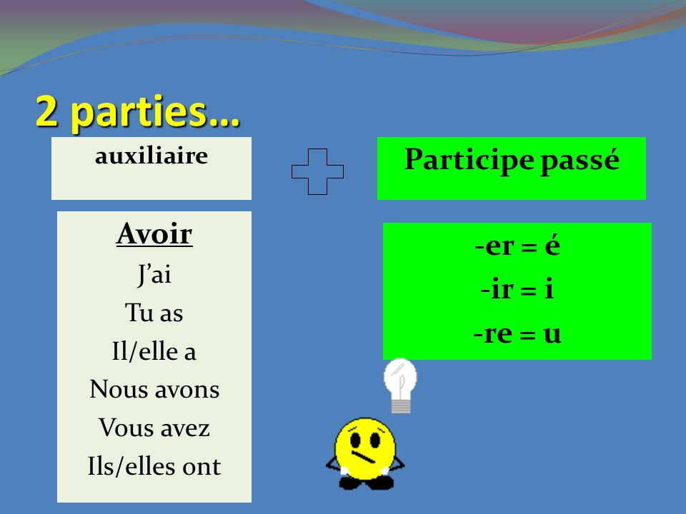 2 parties… Participe passé Avoir -er = é -ir = i -re = u J'ai Tu as