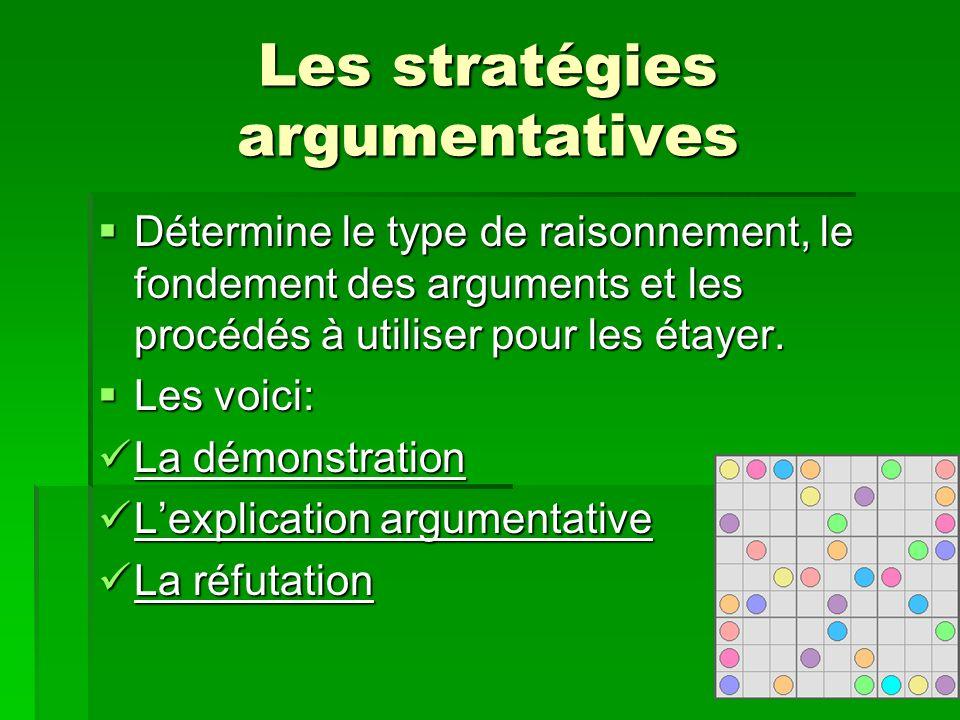 Les stratégies argumentatives