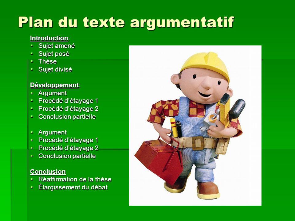Plan du texte argumentatif