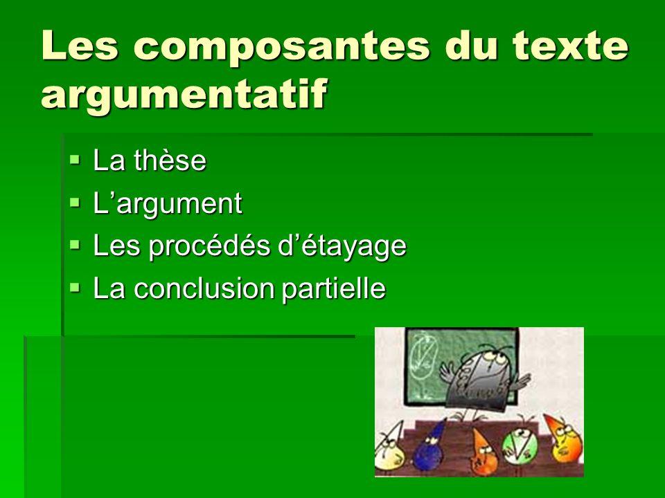 Les composantes du texte argumentatif