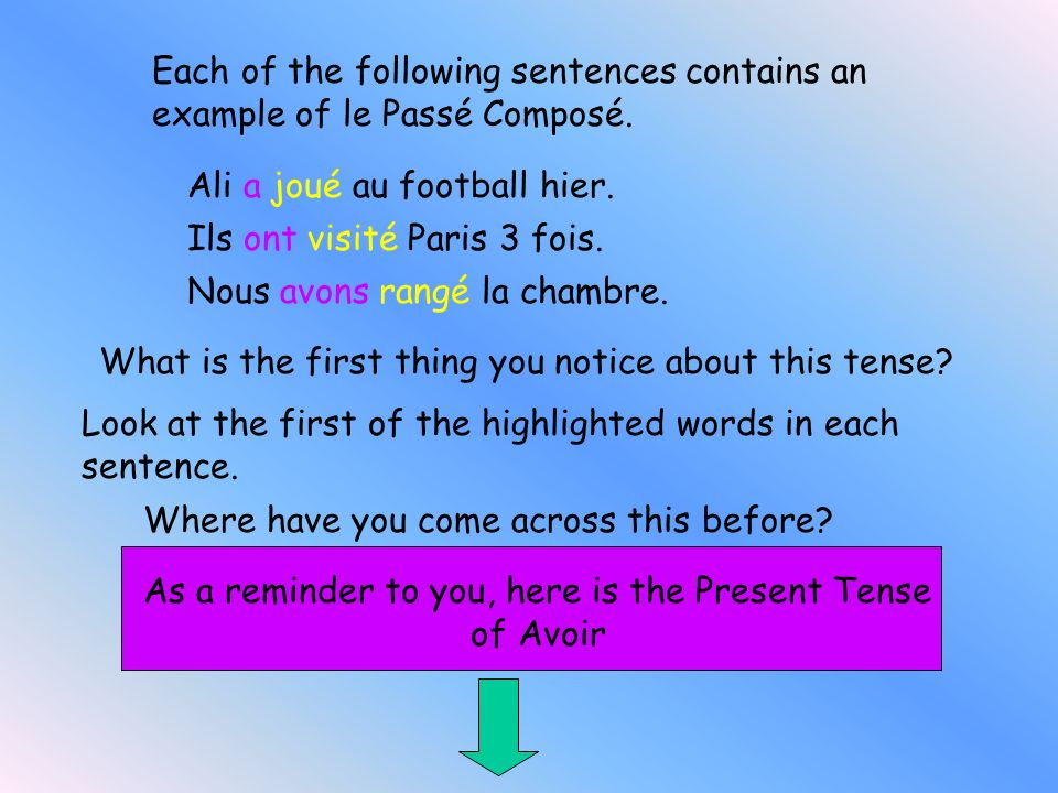 As a reminder to you, here is the Present Tense of Avoir