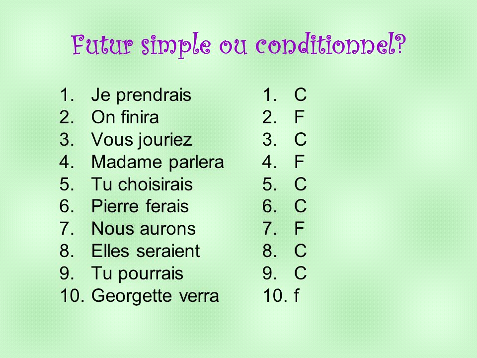 Futur simple ou conditionnel