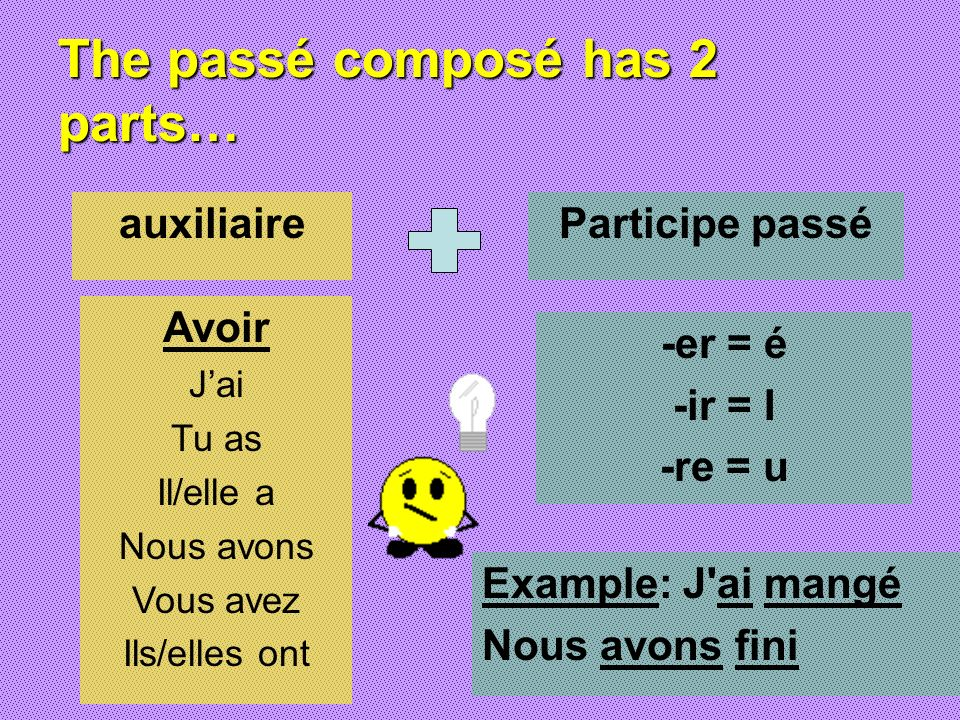 The passé composé has 2 parts…