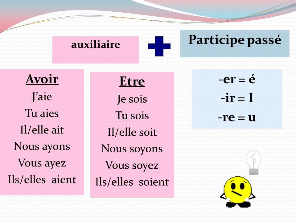 Participe passé Avoir -er = é -ir = I -re = u Etre