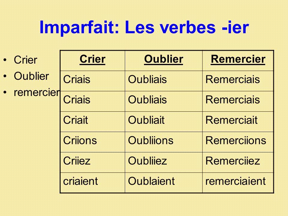 Imparfait: Les verbes -ier