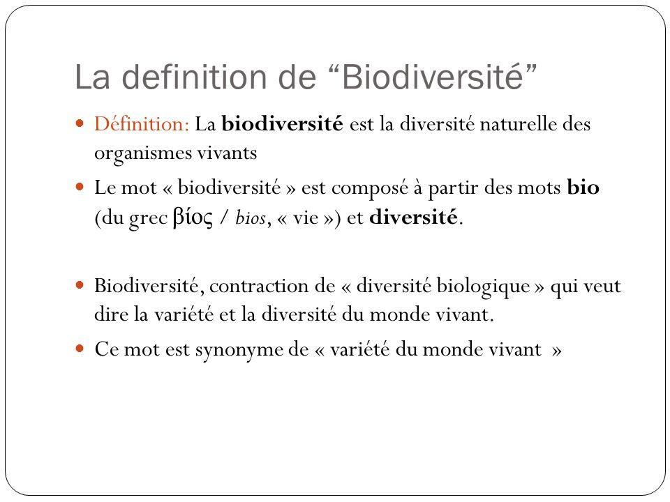 La definition de Biodiversité