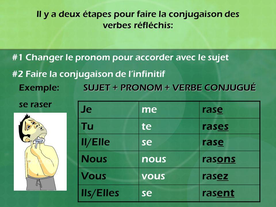 Il y a deux étapes pour faire la conjugaison des verbes réfléchis: