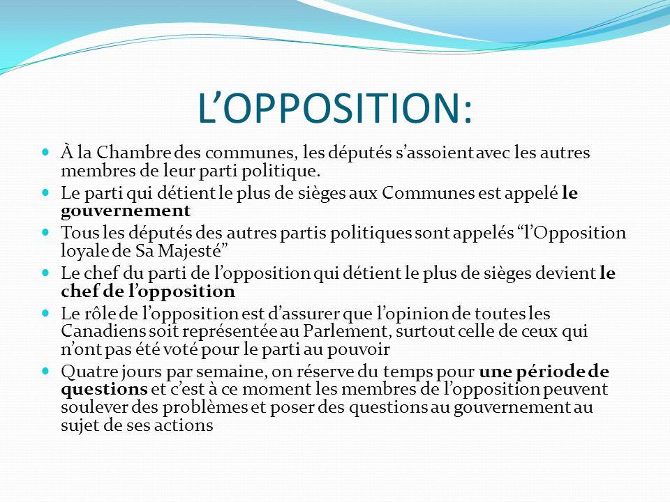 L'OPPOSITION: À la Chambre des communes, les députés s'assoient avec les autres membres de leur parti politique.