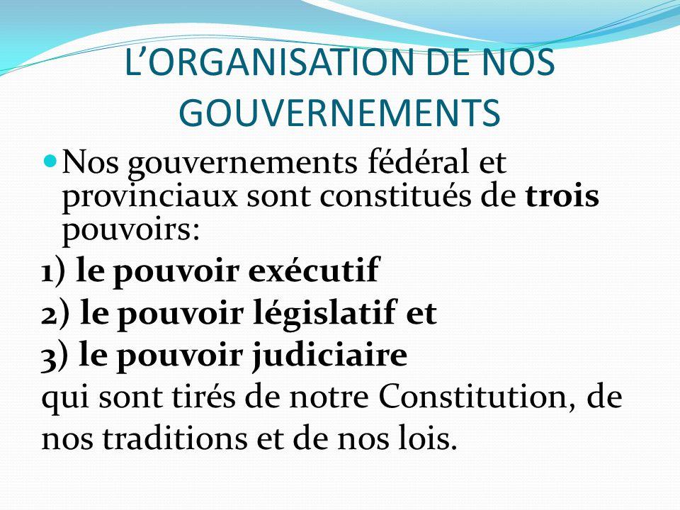 L'ORGANISATION DE NOS GOUVERNEMENTS