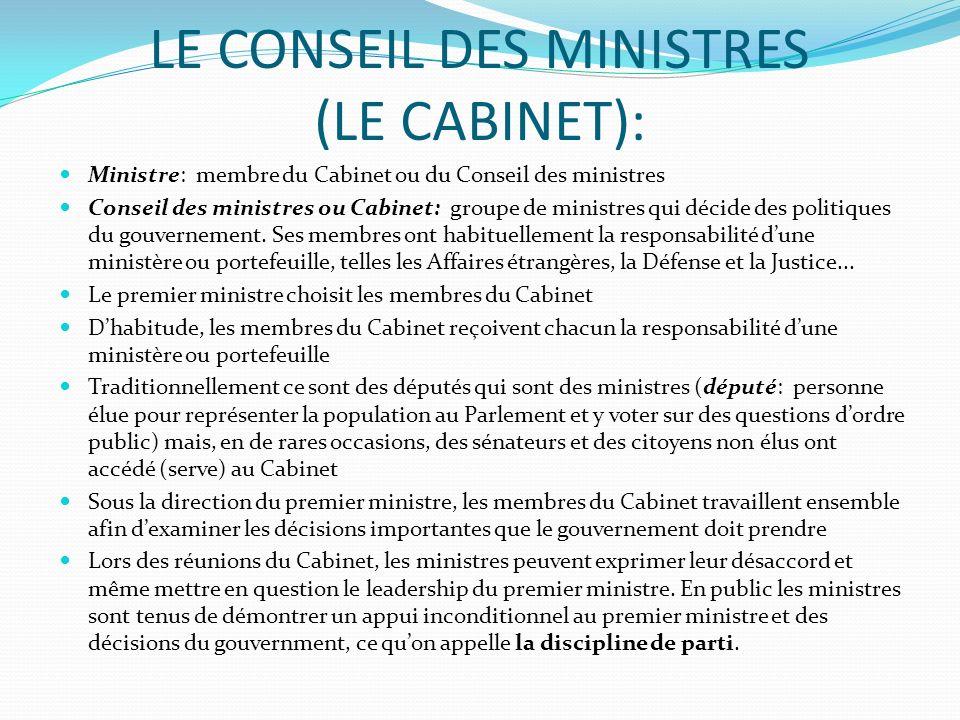 LE CONSEIL DES MINISTRES (LE CABINET):