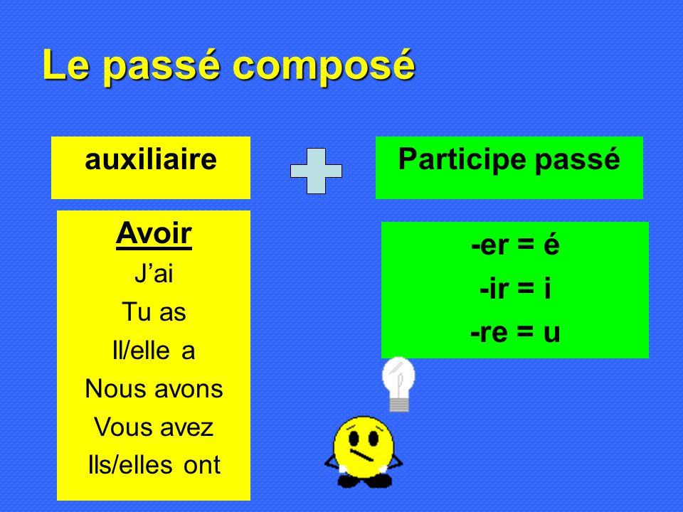 Le passé composé auxiliaire Participe passé Avoir -er = é -ir = i