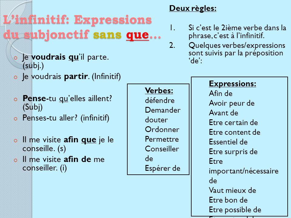 L'infinitif: Expressions du subjonctif sans que…