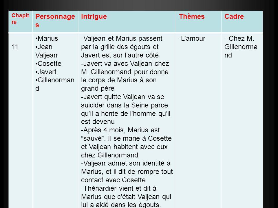 Personnages Intrigue Thèmes Cadre 11 Marius Jean Valjean Cosette