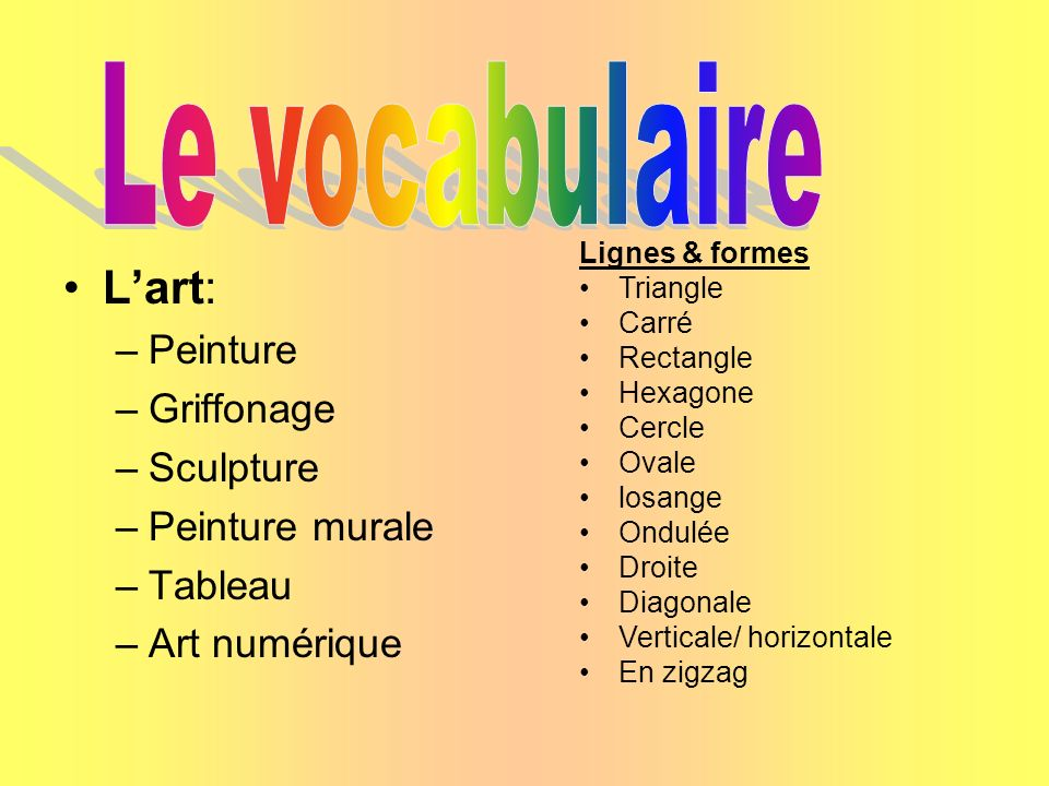 Le vocabulaire L'art: Peinture Griffonage Sculpture Peinture murale