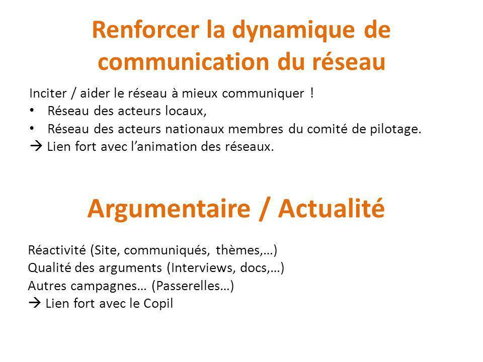 Renforcer la dynamique de communication du réseau