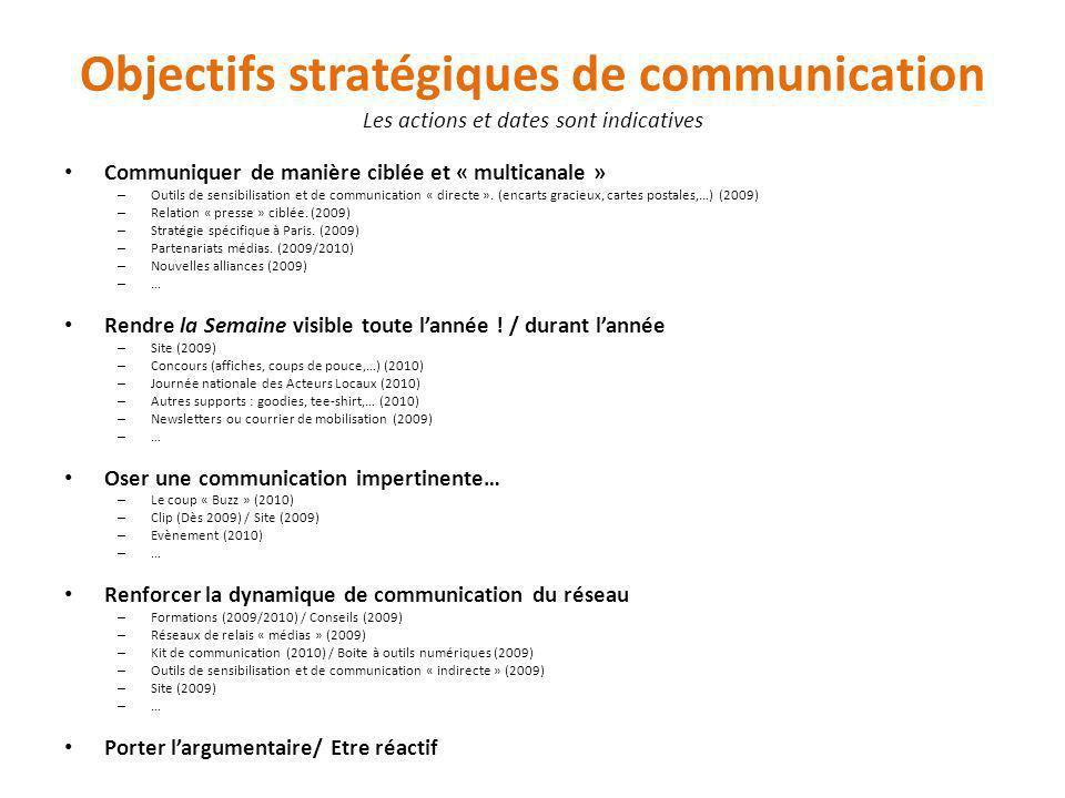 Objectifs stratégiques de communication Les actions et dates sont indicatives