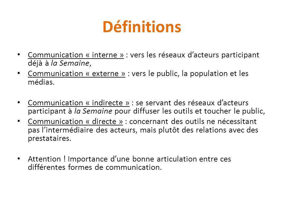Définitions Communication « interne » : vers les réseaux d'acteurs participant déjà à la Semaine,