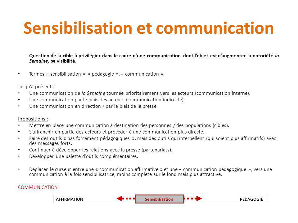 Sensibilisation et communication