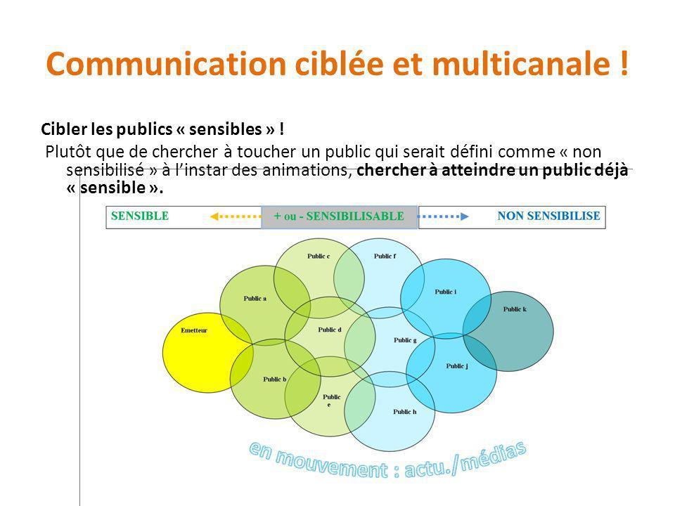 Communication ciblée et multicanale !