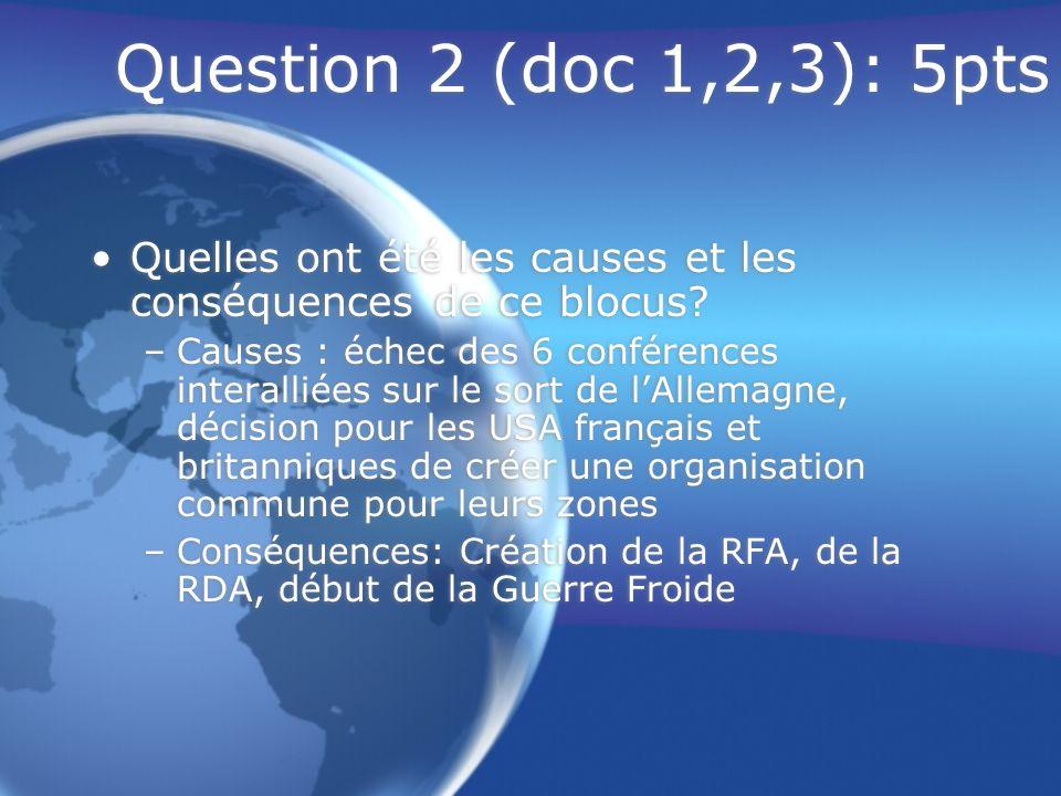 Question 2 (doc 1,2,3): 5pts Quelles ont été les causes et les conséquences de ce blocus