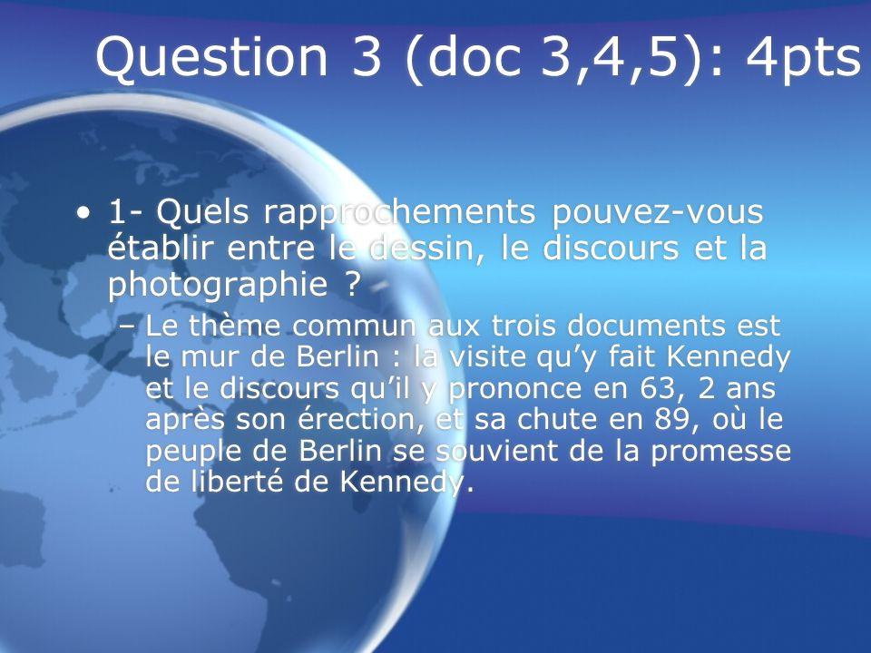 Question 3 (doc 3,4,5): 4pts 1- Quels rapprochements pouvez-vous établir entre le dessin, le discours et la photographie